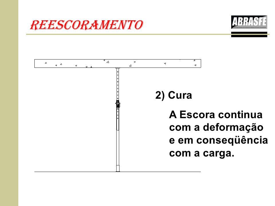 reescoramento 2) Cura A Escora continua com a deformação e em conseqüência com a carga.