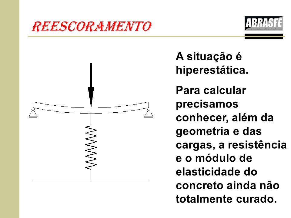 reescoramento A situação é hiperestática. Para calcular precisamos conhecer, além da geometria e das cargas, a resistência e o módulo de elasticidade