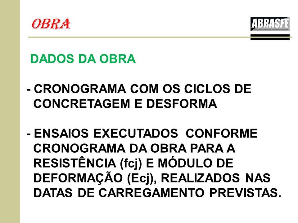 OBRA DADOS DA OBRA - CRONOGRAMA COM OS CICLOS DE CONCRETAGEM E DESFORMA - ENSAIOS EXECUTADOS CONFORME CRONOGRAMA DA OBRA PARA A RESISTÊNCIA (fcj) E MÓ