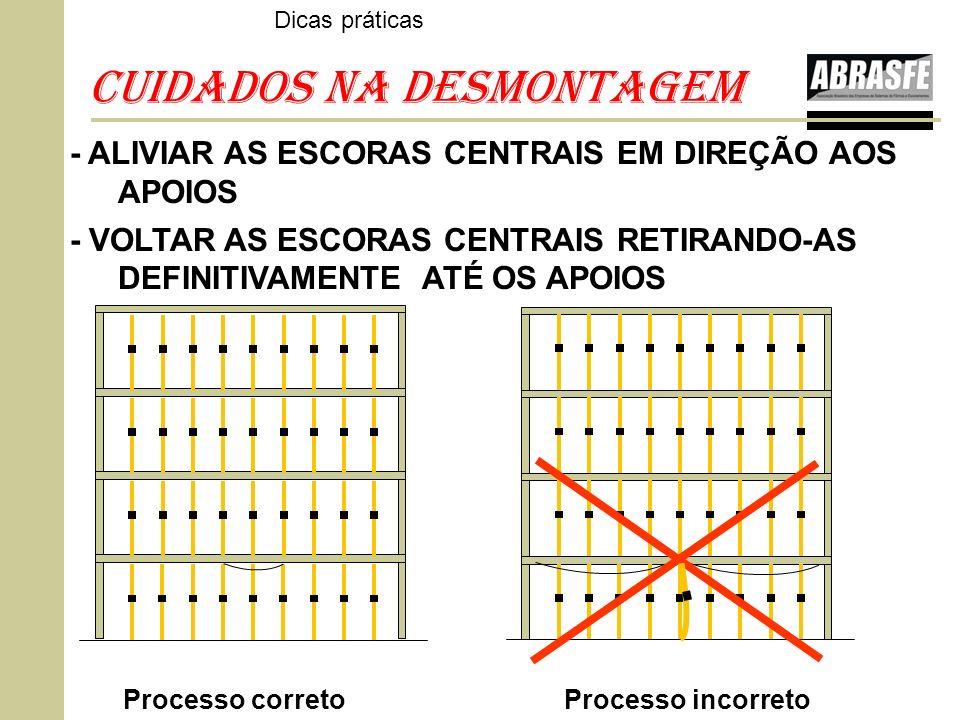 - ALIVIAR AS ESCORAS CENTRAIS EM DIREÇÃO AOS APOIOS - VOLTAR AS ESCORAS CENTRAIS RETIRANDO-AS DEFINITIVAMENTE ATÉ OS APOIOS Processo corretoProcesso i
