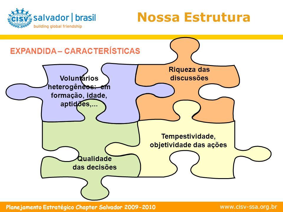 www.cisv-ssa.org.br Planejamento Estratégico Chapter Salvador 2009-2010 Nossa Estrutura Riqueza das discussões Qualidade das decisões Tempestividade /