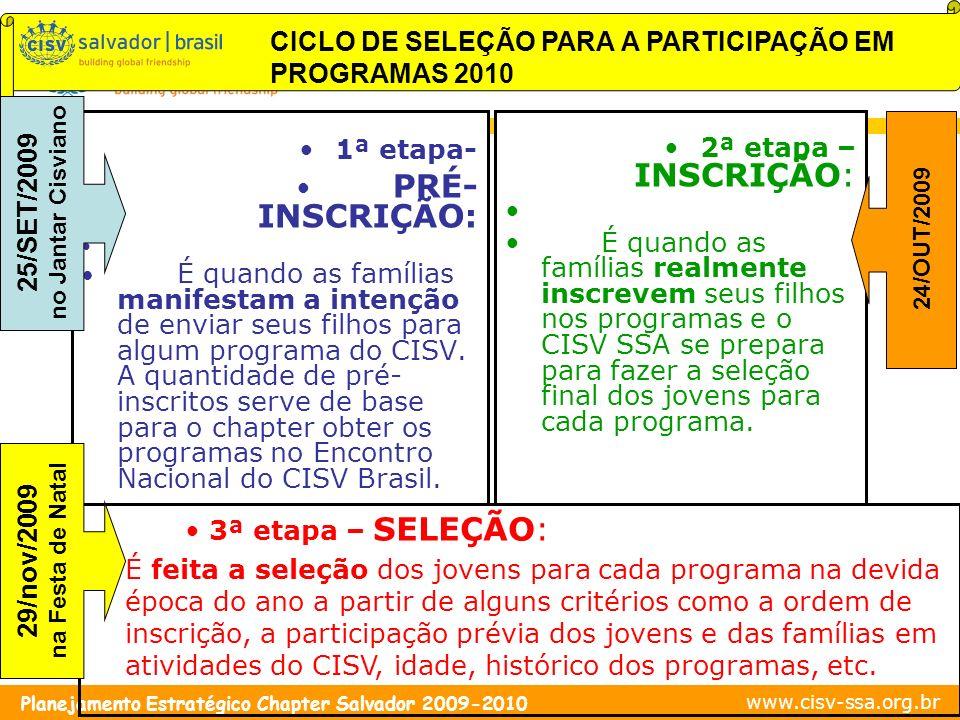 www.cisv-ssa.org.br Planejamento Estratégico Chapter Salvador 2009-2010 1ª etapa- PRÉ- INSCRIÇÃO: É quando as famílias manifestam a intenção de enviar