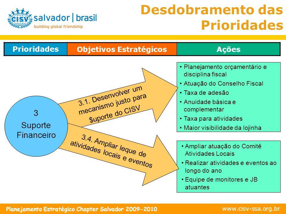 www.cisv-ssa.org.br Planejamento Estratégico Chapter Salvador 2009-2010 PrioridadesObjetivos EstratégicosAções Ampliar atuação do Comitê Atividades Lo