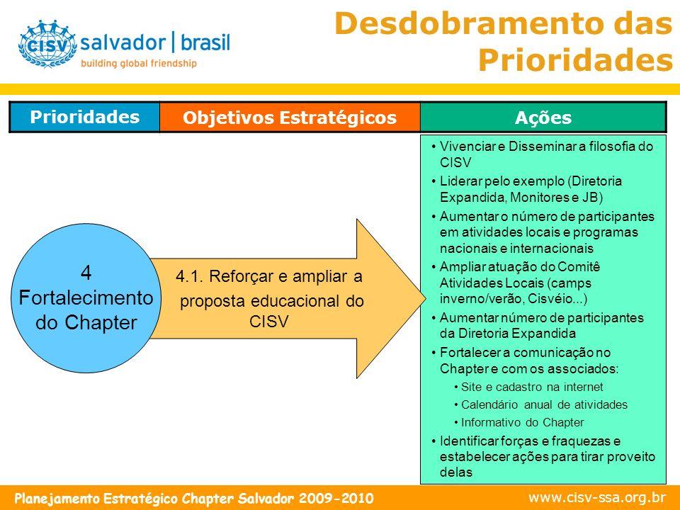 www.cisv-ssa.org.br Planejamento Estratégico Chapter Salvador 2009-2010 Vivenciar e Disseminar a filosofia do CISV Liderar pelo exemplo (Diretoria Exp