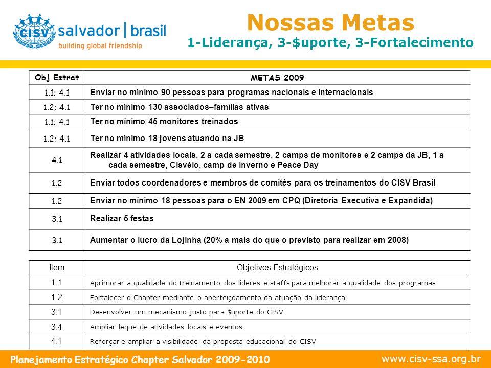 www.cisv-ssa.org.br Planejamento Estratégico Chapter Salvador 2009-2010 Nossas Metas 1-Liderança, 3-$uporte, 3-Fortalecimento Obj EstratMETAS 2009 1.1