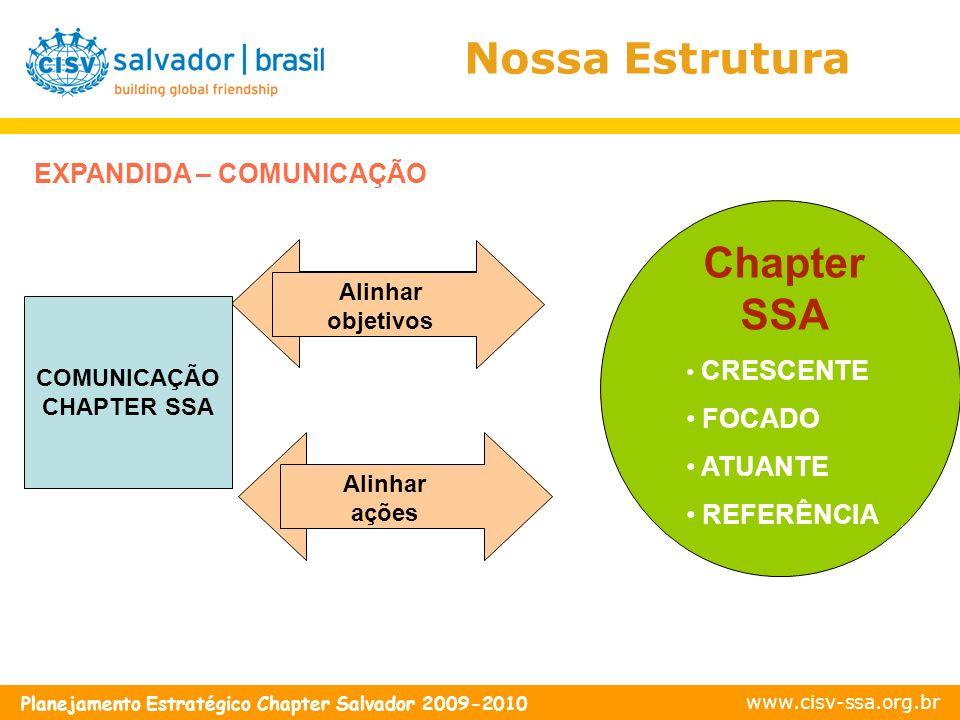 www.cisv-ssa.org.br Planejamento Estratégico Chapter Salvador 2009-2010 Nossa Estrutura EXPANDIDA – COMUNICAÇÃO COMUNICAÇÃO CHAPTER SSA Alinhar objeti