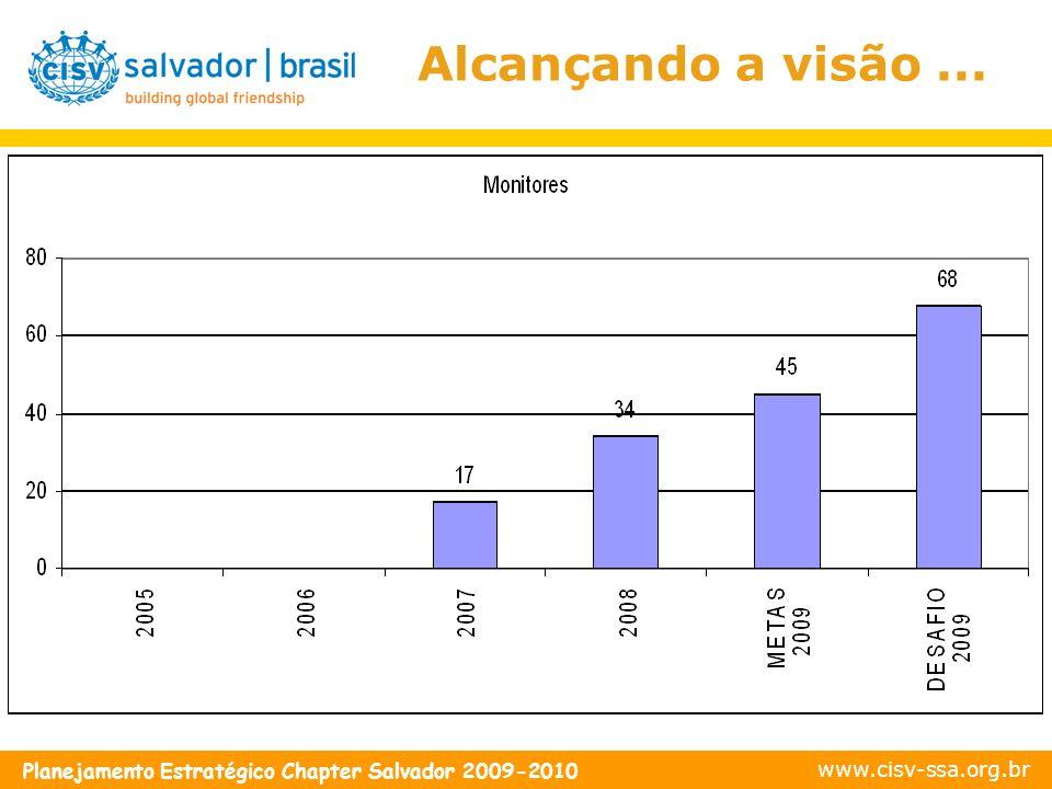 www.cisv-ssa.org.br Planejamento Estratégico Chapter Salvador 2009-2010 Alcançando a visão...