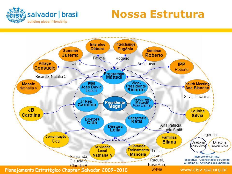www.cisv-ssa.org.br Planejamento Estratégico Chapter Salvador 2009-2010 Nossa Estrutura Vice- Presidente Ricardo Membro de Contato Executiva – Coorden