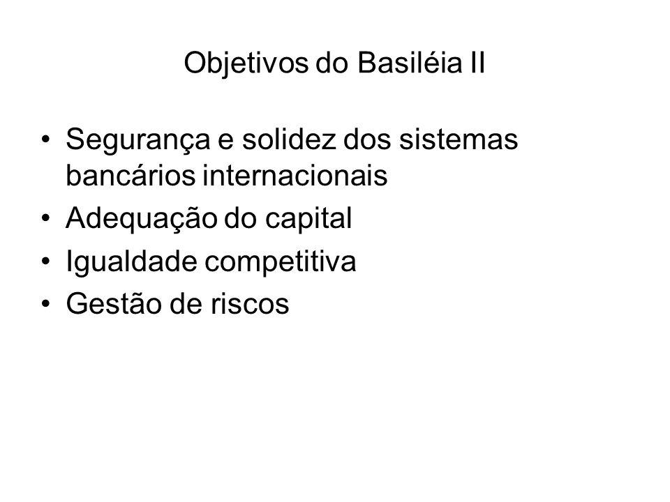 Objetivos do Basiléia II Segurança e solidez dos sistemas bancários internacionais Adequação do capital Igualdade competitiva Gestão de riscos