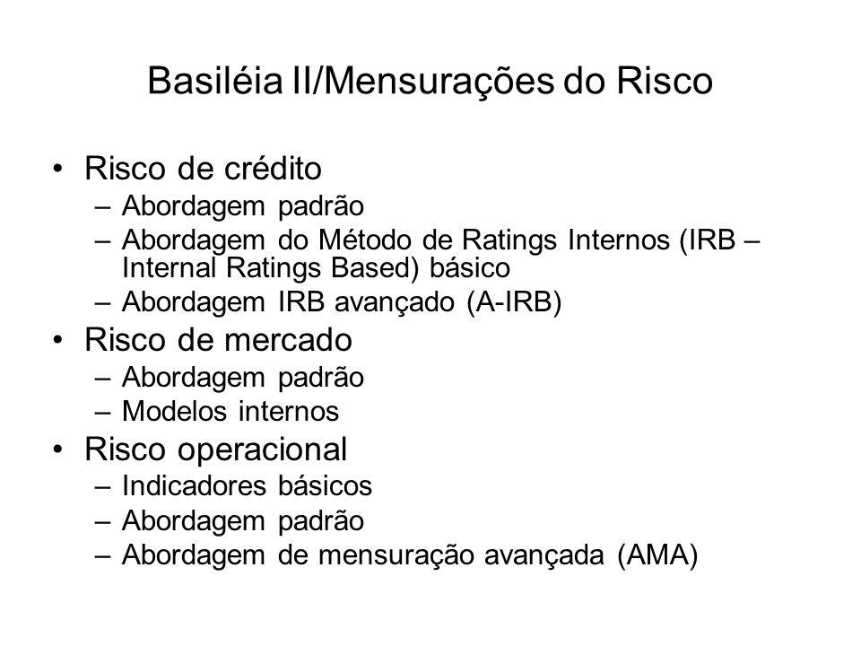 Basiléia II/Mensurações do Risco Risco de crédito –Abordagem padrão –Abordagem do Método de Ratings Internos (IRB – Internal Ratings Based) básico –Ab