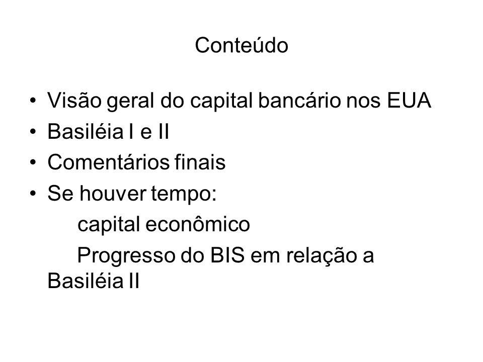 Conteúdo Visão geral do capital bancário nos EUA Basiléia I e II Comentários finais Se houver tempo: capital econômico Progresso do BIS em relação a B