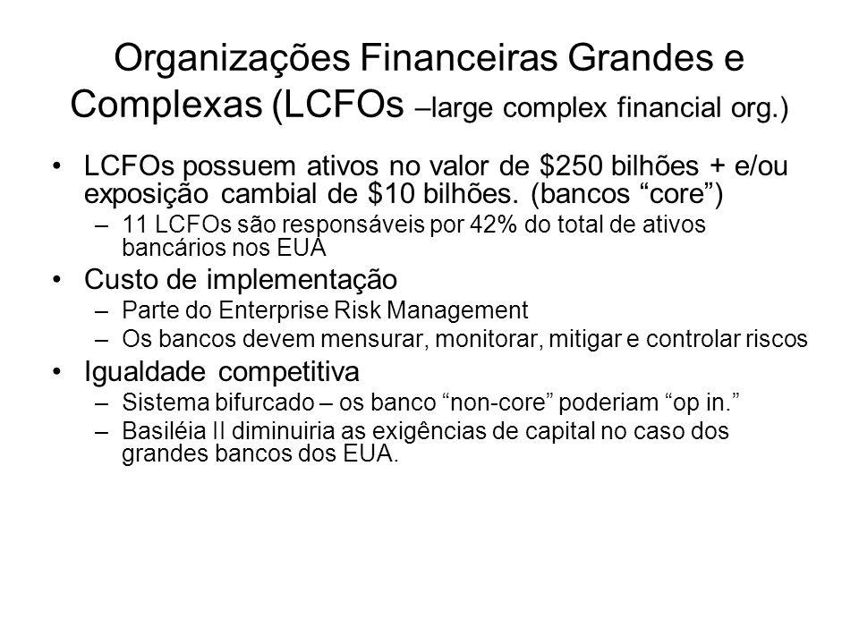 Organizações Financeiras Grandes e Complexas (LCFOs –large complex financial org.) LCFOs possuem ativos no valor de $250 bilhões + e/ou exposição camb