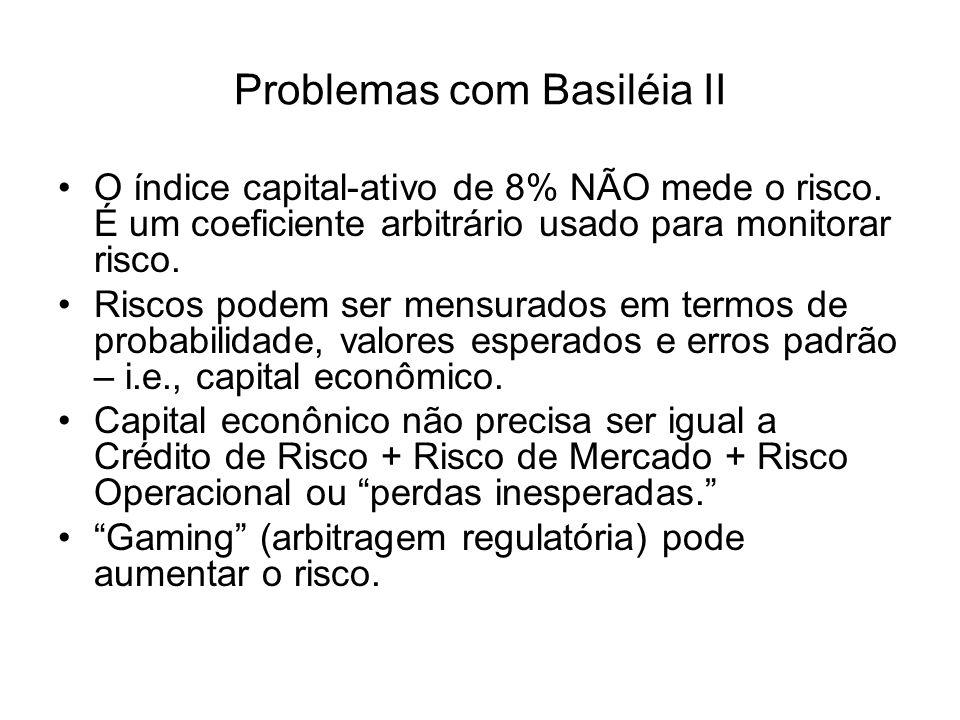 Problemas com Basiléia II O índice capital-ativo de 8% NÃO mede o risco. É um coeficiente arbitrário usado para monitorar risco. Riscos podem ser mens
