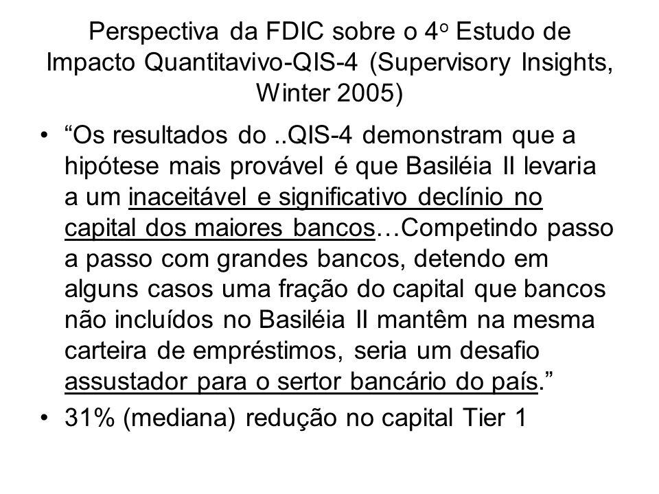 Perspectiva da FDIC sobre o 4 o Estudo de Impacto Quantitavivo-QIS-4 (Supervisory Insights, Winter 2005) Os resultados do..QIS-4 demonstram que a hipó