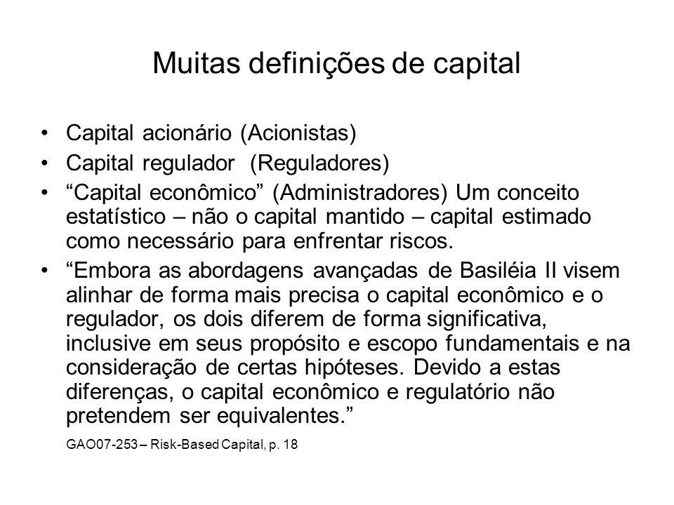 Muitas definições de capital Capital acionário (Acionistas) Capital regulador (Reguladores) Capital econômico (Administradores) Um conceito estatístic