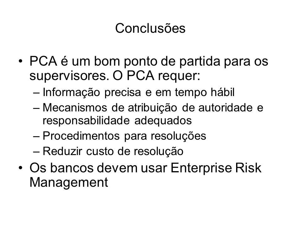 Conclusões PCA é um bom ponto de partida para os supervisores. O PCA requer: –Informação precisa e em tempo hábil –Mecanismos de atribuição de autorid
