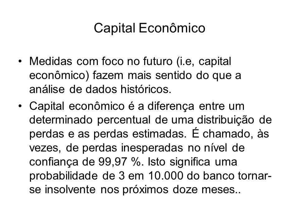 Capital Econômico Medidas com foco no futuro (i.e, capital econômico) fazem mais sentido do que a análise de dados históricos. Capital econômico é a d