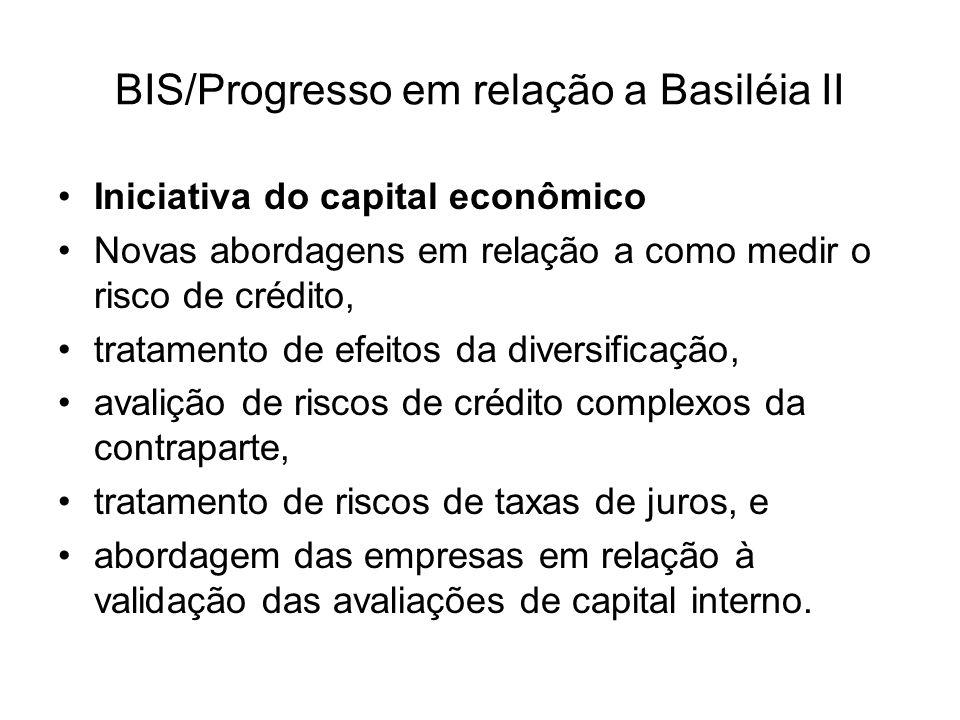 BIS/Progresso em relação a Basiléia II Iniciativa do capital econômico Novas abordagens em relação a como medir o risco de crédito, tratamento de efei