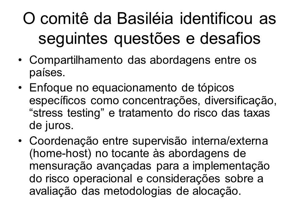 O comitê da Basiléia identificou as seguintes questões e desafios Compartilhamento das abordagens entre os países. Enfoque no equacionamento de tópico