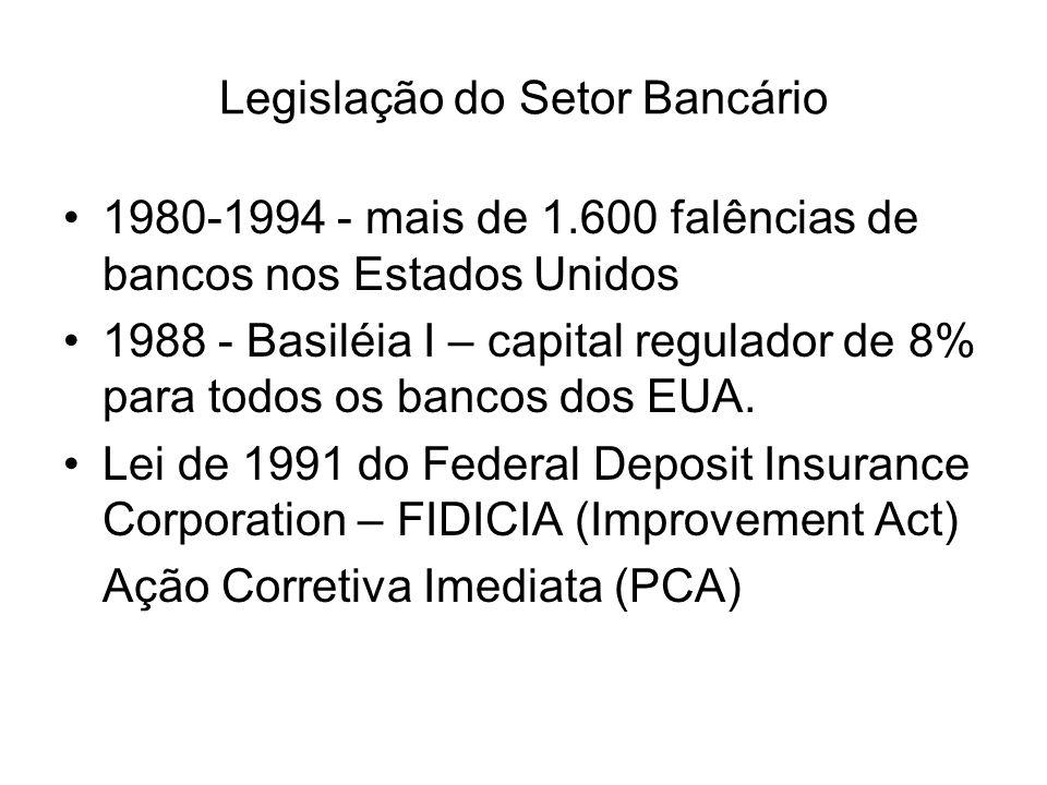 Legislação do Setor Bancário 1980-1994 - mais de 1.600 falências de bancos nos Estados Unidos 1988 - Basiléia I – capital regulador de 8% para todos o
