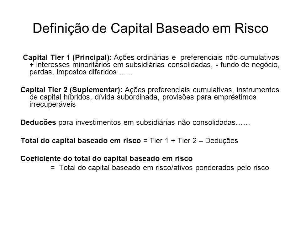 Definição de Capital Baseado em Risco Capital Tier 1 (Principal): Ações ordinárias e preferenciais não-cumulativas + interesses minoritários em subsid