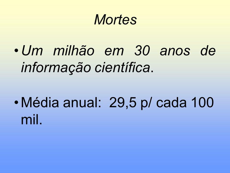 Mortes Um milhão em 30 anos de informação científica. Média anual: 29,5 p/ cada 100 mil.
