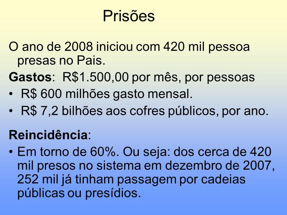 Prisões O ano de 2008 iniciou com 420 mil pessoa presas no Pais. Gastos: R$1.500,00 por mês, por pessoas R$ 600 milhões gasto mensal. R$ 7,2 bilhões a