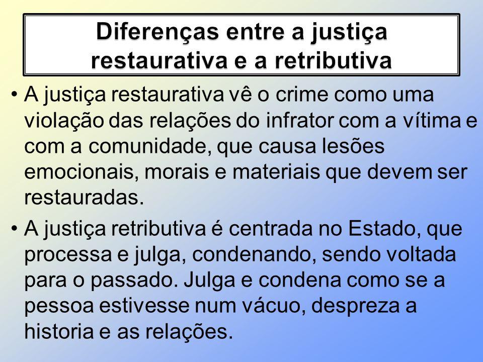 A justiça restaurativa vê o crime como uma violação das relações do infrator com a vítima e com a comunidade, que causa lesões emocionais, morais e ma