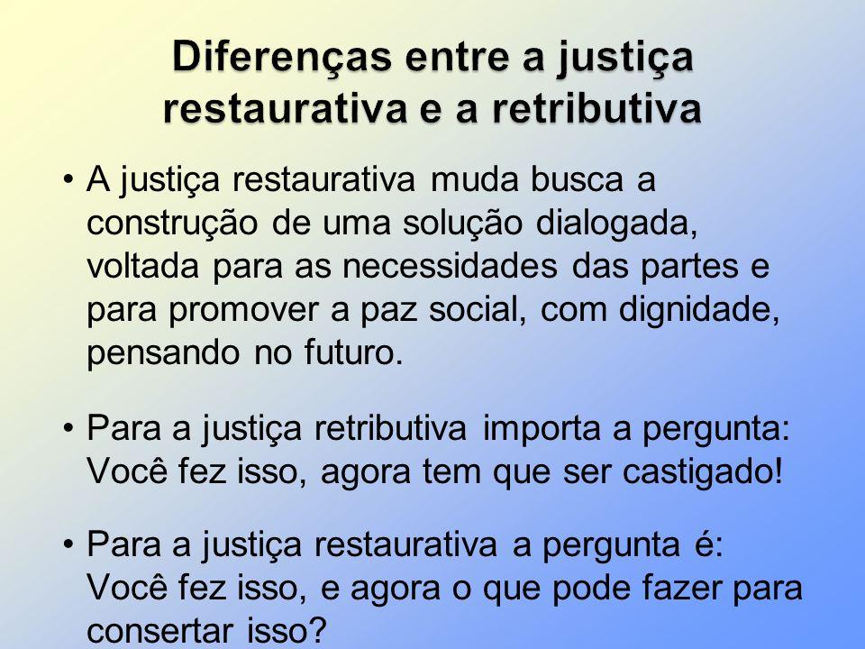 A justiça restaurativa muda busca a construção de uma solução dialogada, voltada para as necessidades das partes e para promover a paz social, com dig