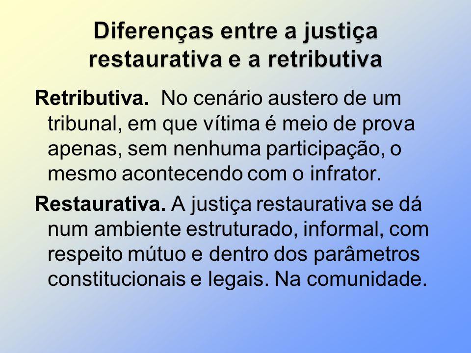 Retributiva. No cenário austero de um tribunal, em que vítima é meio de prova apenas, sem nenhuma participação, o mesmo acontecendo com o infrator. Re