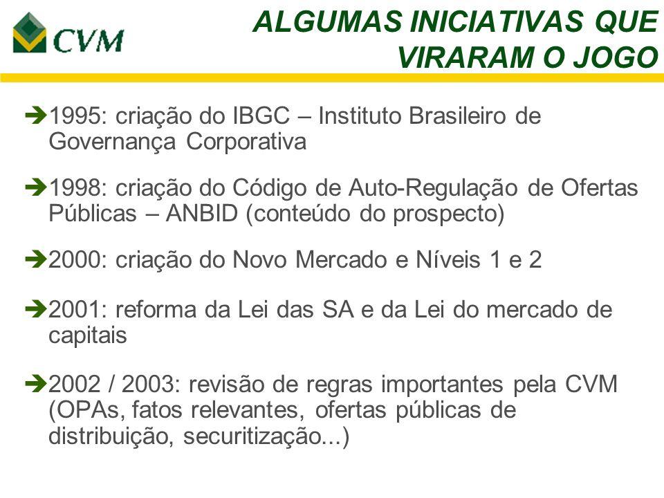 ALGUMAS INICIATIVAS QUE VIRARAM O JOGO 1995: criação do IBGC – Instituto Brasileiro de Governança Corporativa 1998: criação do Código de Auto-Regulaçã