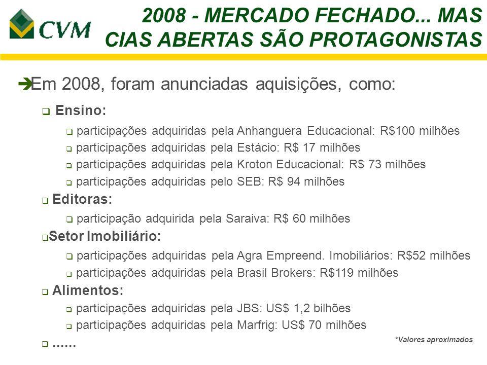 2008 - MERCADO FECHADO... MAS CIAS ABERTAS SÃO PROTAGONISTAS Em 2008, foram anunciadas aquisições, como: Ensino: participações adquiridas pela Anhangu