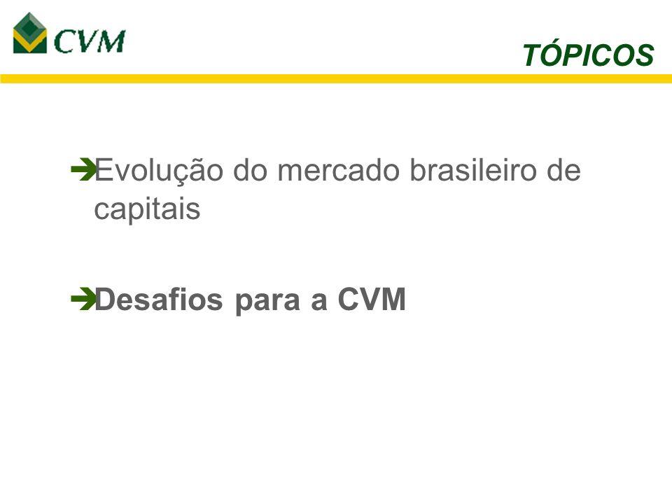 TÓPICOS èEvolução do mercado brasileiro de capitais èDesafios para a CVM