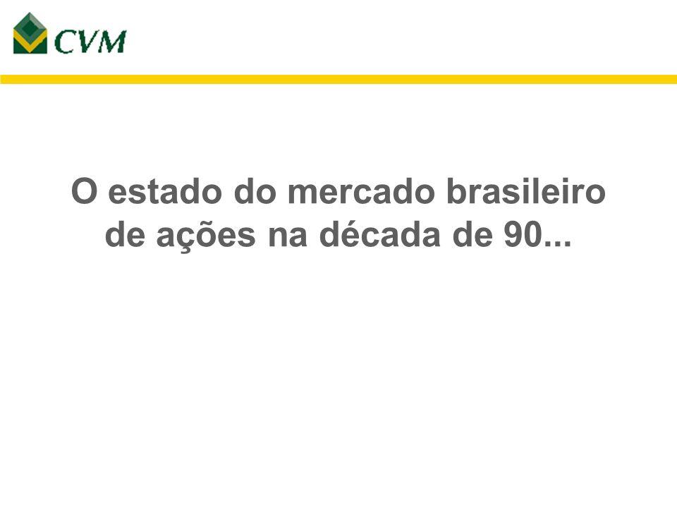 O estado do mercado brasileiro de ações na década de 90...