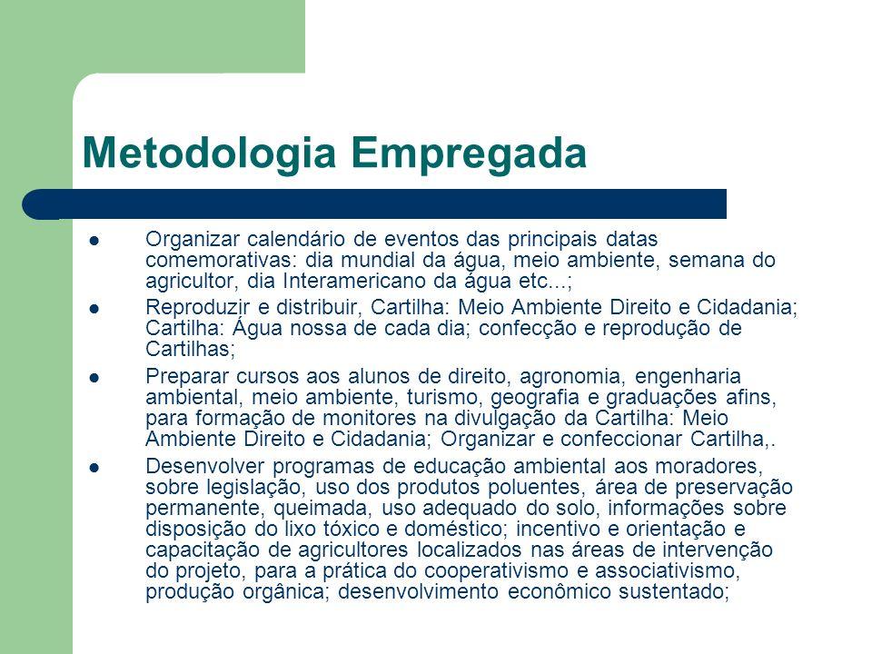 Metodologia Empregada Organizar calendário de eventos das principais datas comemorativas: dia mundial da água, meio ambiente, semana do agricultor, di