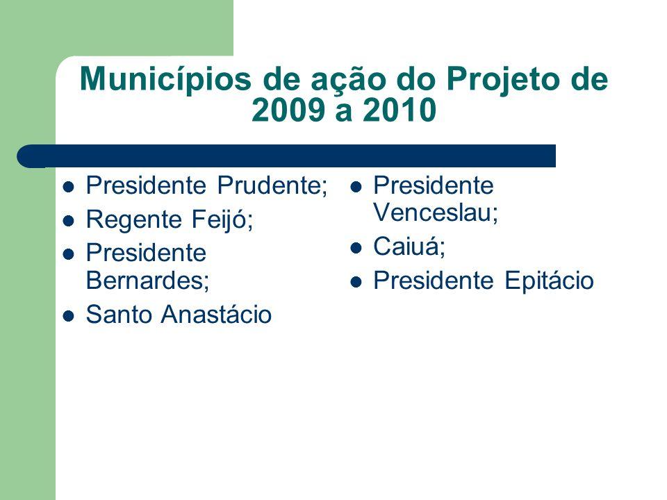 Municípios de ação do Projeto de 2009 a 2010 Presidente Prudente; Regente Feijó; Presidente Bernardes; Santo Anastácio Presidente Venceslau; Caiuá; Pr