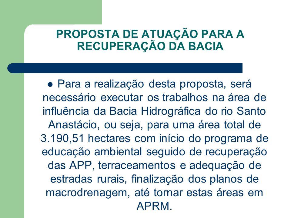 PROPOSTA DE ATUAÇÃO PARA A RECUPERAÇÃO DA BACIA Para a realização desta proposta, será necessário executar os trabalhos na área de influência da Bacia