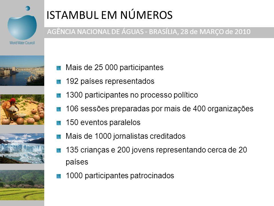 ISTAMBUL EM NÚMEROS AGÊNCIA NACIONAL DE ÁGUAS - BRASÍLIA, 28 de MARÇO de 2010 Mais de 25 000 participantes 192 países representados 1300 participantes
