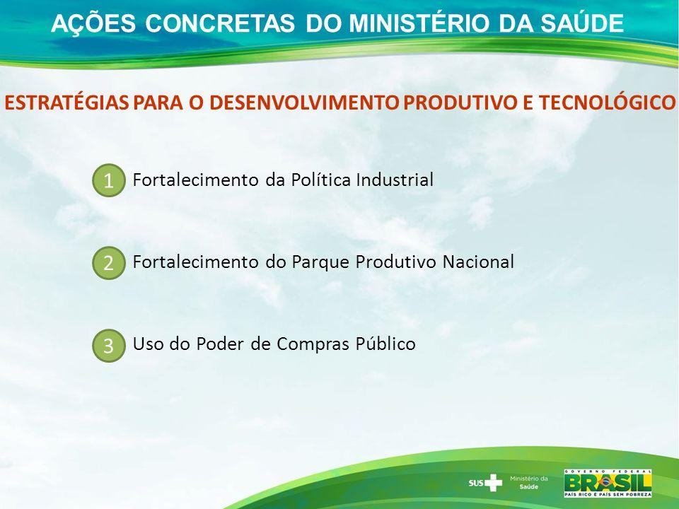 2003 – 2011 Aporte financeiro direto: cerca de R$500 milhões em recursos; Consolidação de parque produtivo para fornecimento de medicamentos, soros e vacinas ao setor público; Incorporação de novas vacinas e sete medicamentos por meio de transferência de tecnologia.