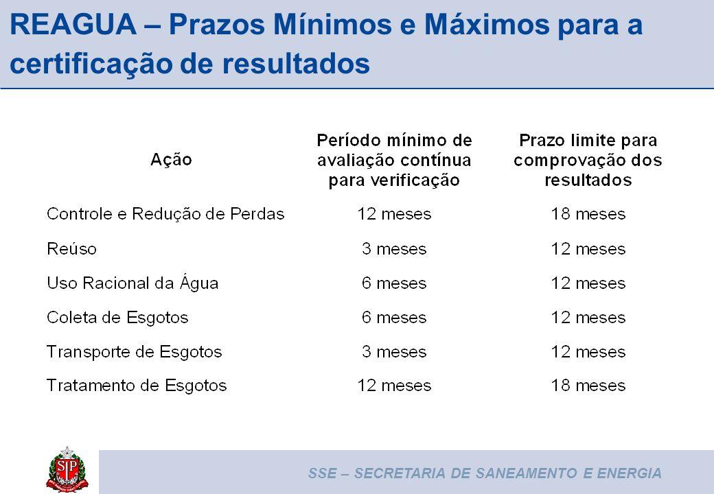 SSE – SECRETARIA DE SANEAMENTO E ENERGIA 11 REAGUA – Prazos Mínimos e Máximos para a certificação de resultados