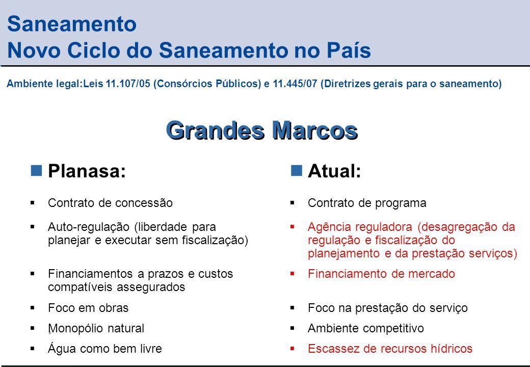 SSE – SECRETARIA DE SANEAMENTO E ENERGIA 3 Saneamento Novo Ciclo do Saneamento no País Ambiente legal:Leis 11.107/05 (Consórcios Públicos) e 11.445/07
