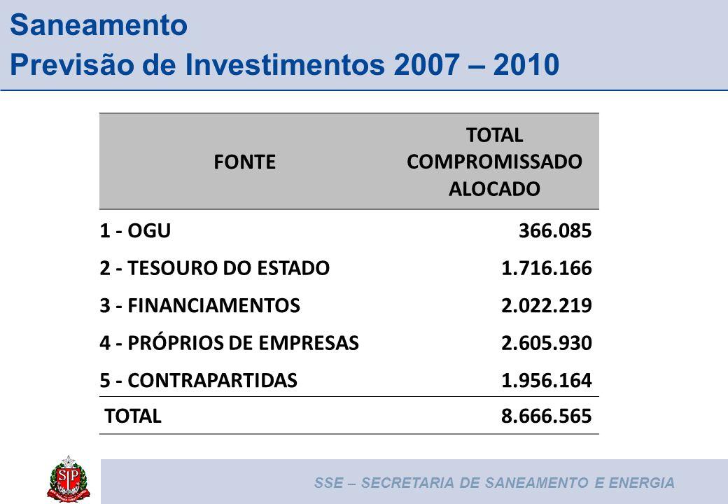 SSE – SECRETARIA DE SANEAMENTO E ENERGIA 5 Saneamento Previsão de Investimentos 2007 – 2010 FONTE TOTAL COMPROMISSADO ALOCADO 1 - OGU 366.085 2 - TESO