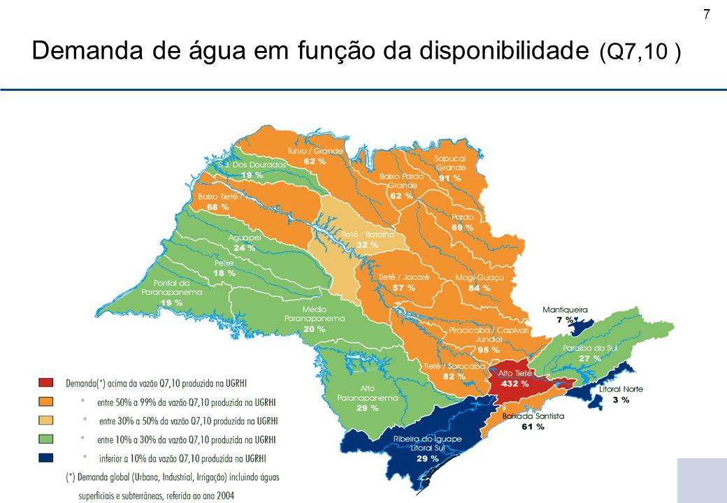 SSE – SECRETARIA DE SANEAMENTO E ENERGIA 7 Demanda de água em função da disponibilidade (Q7,10 )