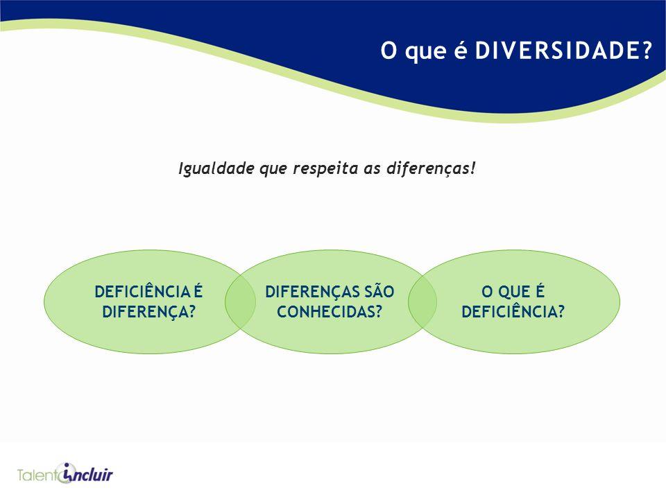 O que é DIVERSIDADE? Igualdade que respeita as diferenças! DEFICIÊNCIA É DIFERENÇA? DIFERENÇAS SÃO CONHECIDAS? O QUE É DEFICIÊNCIA?