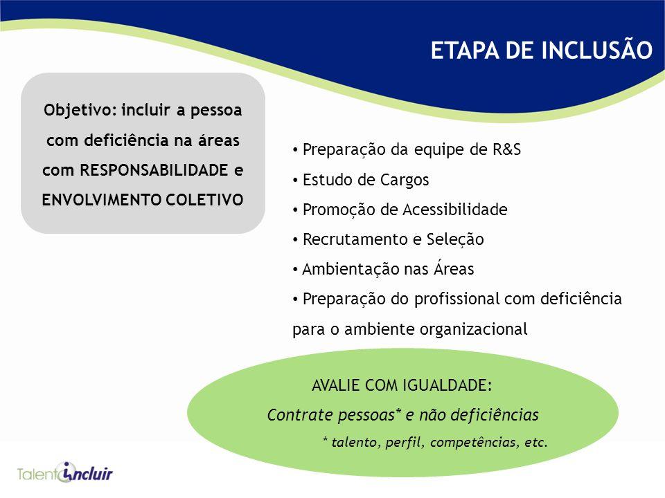ETAPA DE INCLUSÃO Objetivo: incluir a pessoa com deficiência na áreas com RESPONSABILIDADE e ENVOLVIMENTO COLETIVO Preparação da equipe de R & S Estud