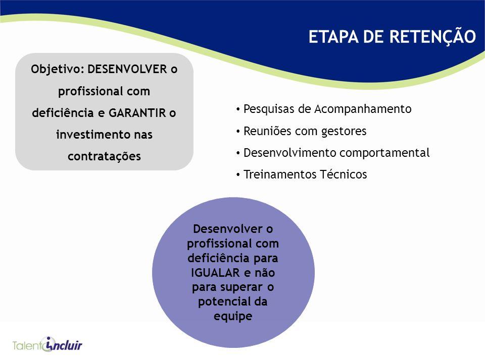 ETAPA DE RETENÇÃO Objetivo: DESENVOLVER o profissional com deficiência e GARANTIR o investimento nas contratações Pesquisas de Acompanhamento Reuniões