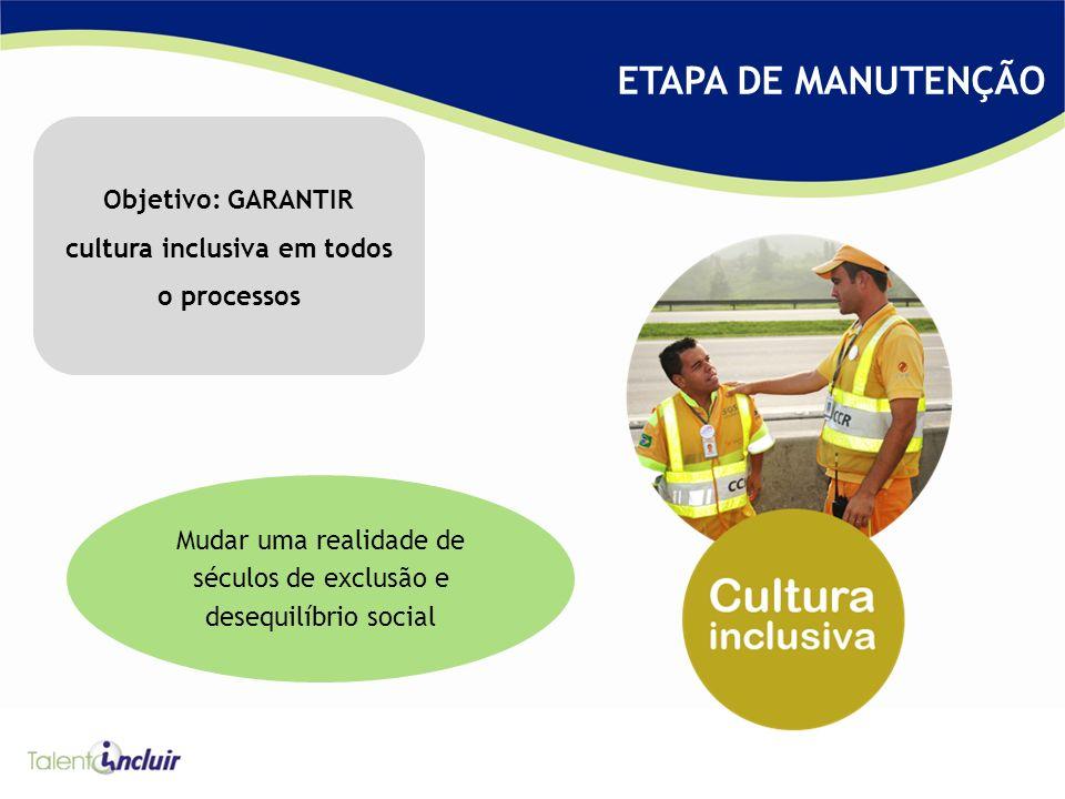 ETAPA DE MANUTENÇÃO Objetivo: GARANTIR cultura inclusiva em todos o processos Mudar uma realidade de séculos de exclusão e desequilíbrio social