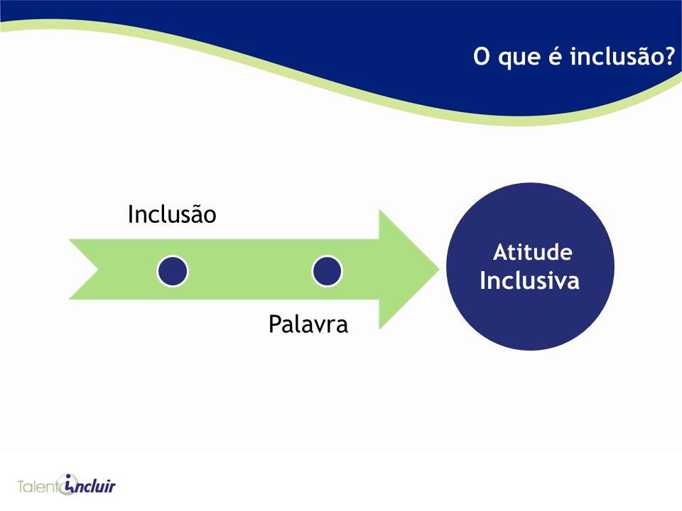 O que é inclusão? Atitude Inclusiva Inclusão Palavra