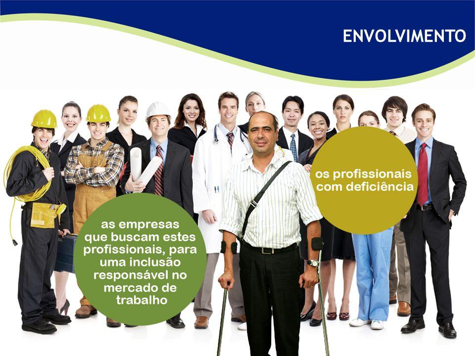 ETAPA DE RETENÇÃO Objetivo: DESENVOLVER o profissional com deficiência e GARANTIR o investimento nas contratações Pesquisas de Acompanhamento Reuniões com gestores Desenvolvimento comportamental Treinamentos Técnicos Desenvolver o profissional com deficiência para IGUALAR e não para superar o potencial da equipe