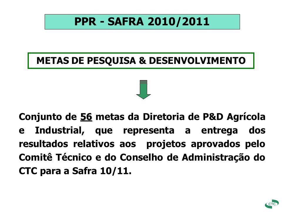 56 Conjunto de 56 metas da Diretoria de P&D Agrícola e Industrial, que representa a entrega dos resultados relativos aos projetos aprovados pelo Comit